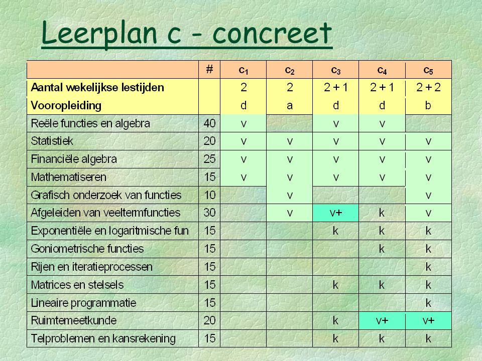 Leerplan c - concreet