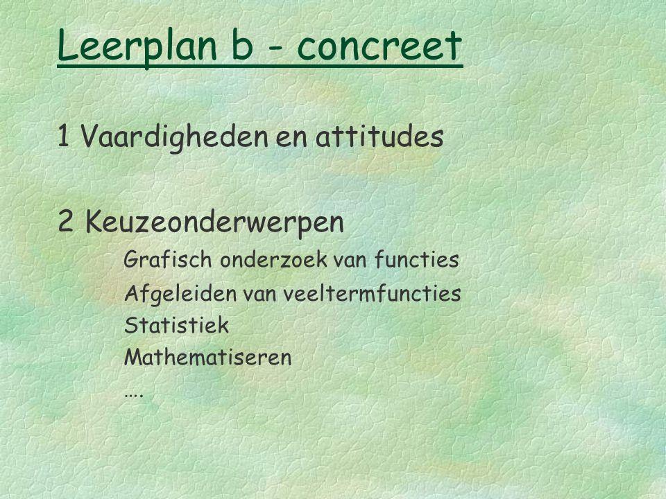 Leerplan b - concreet 1 Vaardigheden en attitudes 2 Keuzeonderwerpen Grafisch onderzoek van functies Afgeleiden van veeltermfuncties Statistiek Mathematiseren ….