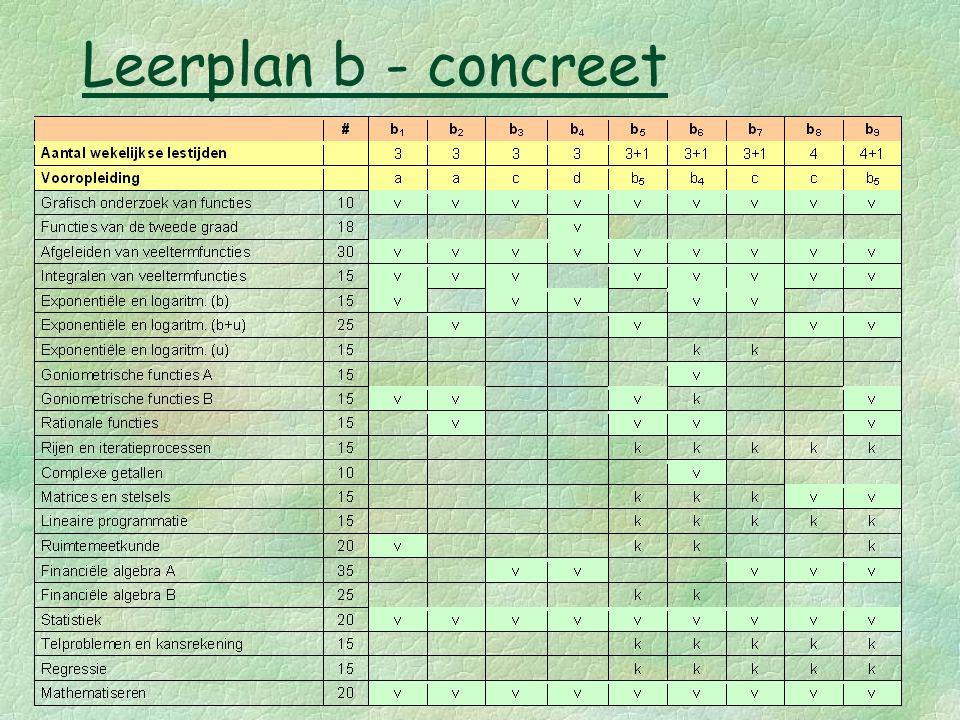 Leerplan b - concreet