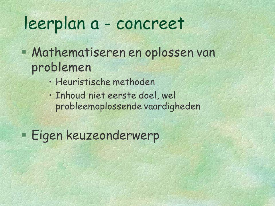 leerplan a - concreet §Mathematiseren en oplossen van problemen Heuristische methoden Inhoud niet eerste doel, wel probleemoplossende vaardigheden §Eigen keuzeonderwerp