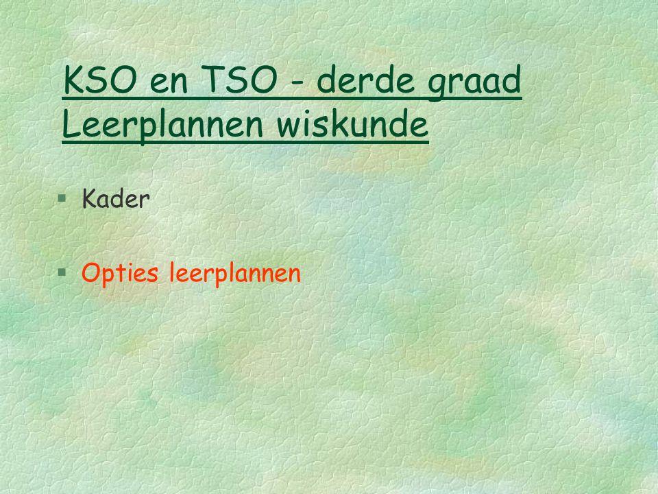 KSO en TSO - derde graad Leerplannen wiskunde §Kader §Opties leerplannen