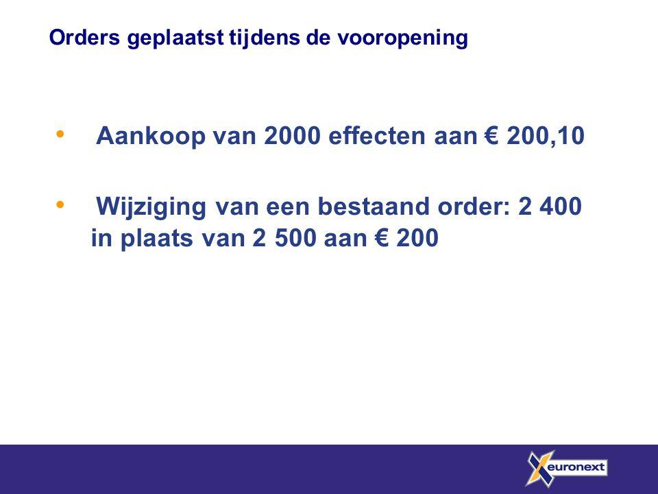 Aankoop van 2000 effecten aan € 200,10 Wijziging van een bestaand order: 2 400 in plaats van 2 500 aan € 200 Orders geplaatst tijdens de vooropening
