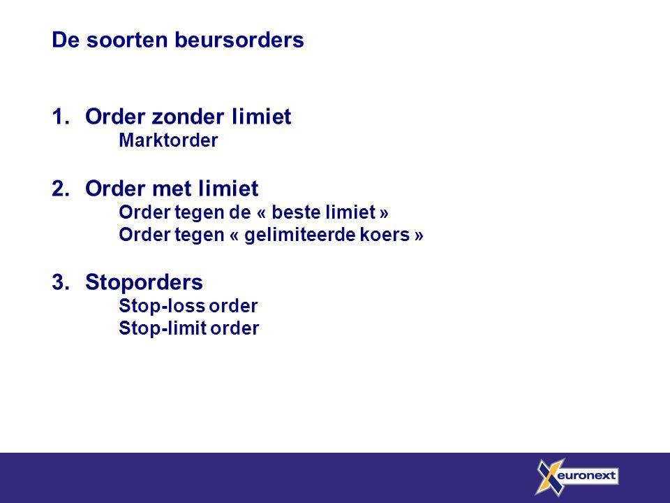 De soorten beursorders 1.Order zonder limiet Marktorder 2.Order met limiet Order tegen de « beste limiet » Order tegen « gelimiteerde koers » 3.Stoporders Stop-loss order Stop-limit order
