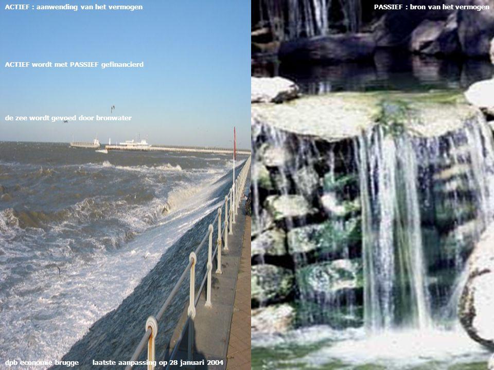 dpb economie brugge laatste aanpassing op 28 januari 2004 ACTIEF : aanwending van het vermogenPASSIEF : bron van het vermogen ACTIEF wordt met PASSIEF gefinancierd de zee wordt gevoed door bronwater