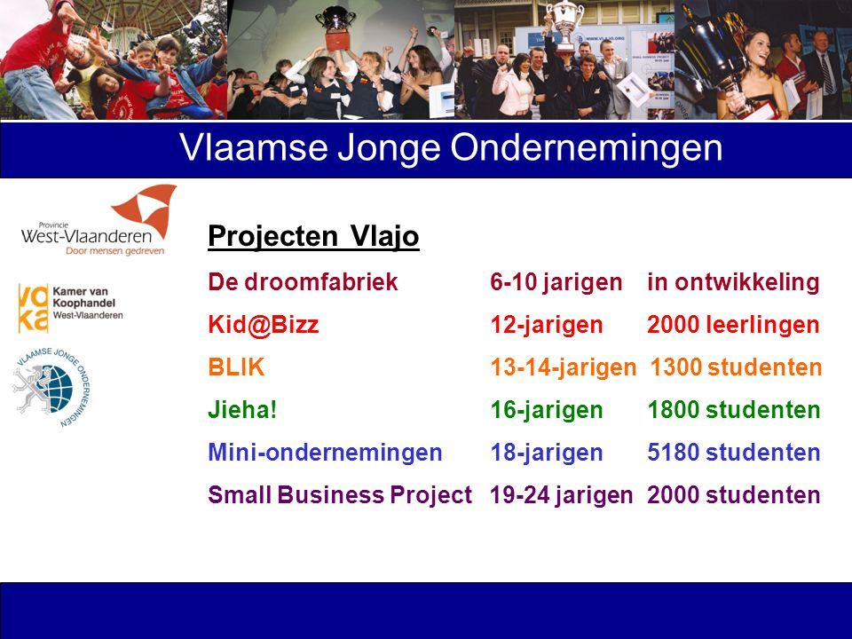 Projecten Vlajo De droomfabriek 6-10 jarigen in ontwikkeling Kid@Bizz 12-jarigen 2000 leerlingen BLIK 13-14-jarigen 1300 studenten Jieha! 16-jarigen 1