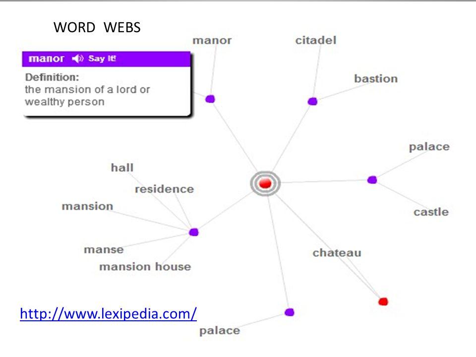 http://www.lexipedia.com/ WORD WEBS