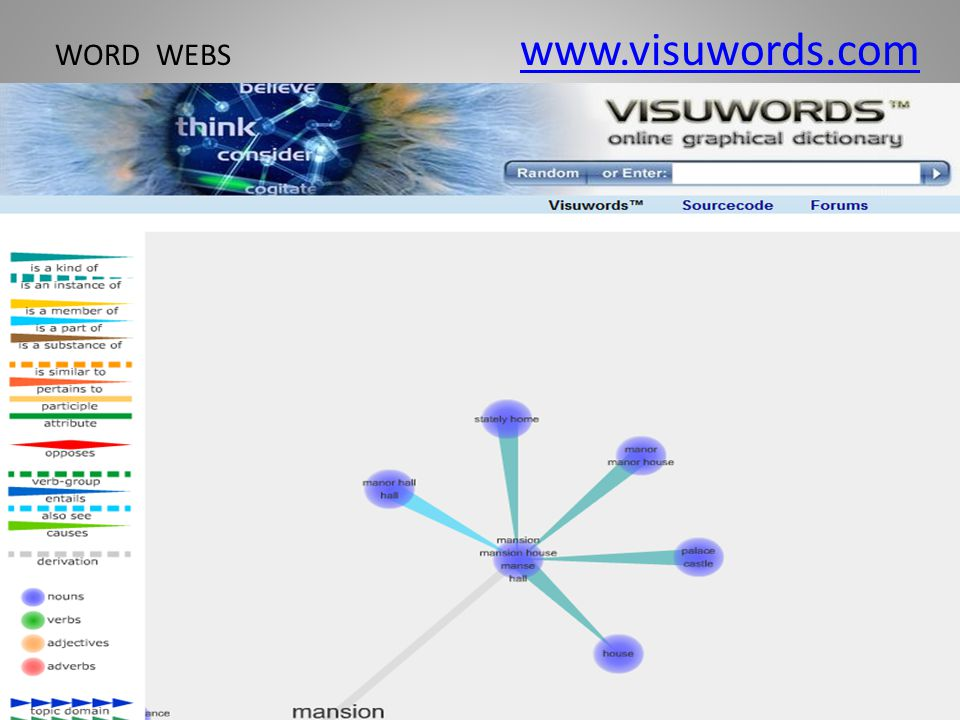 www.visuwords.com