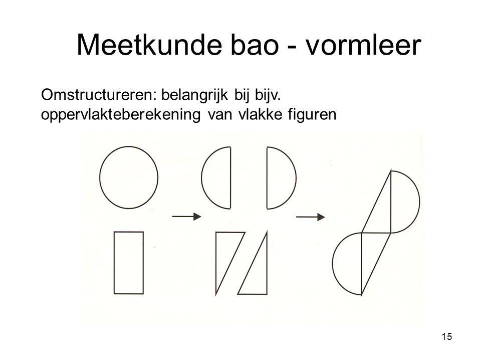 15 Meetkunde bao - vormleer Omstructureren: belangrijk bij bijv. oppervlakteberekening van vlakke figuren