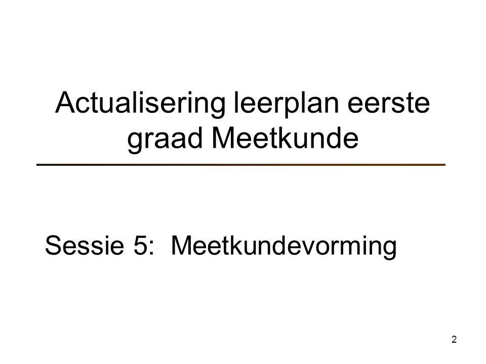 2 Actualisering leerplan eerste graad Meetkunde Sessie 5: Meetkundevorming