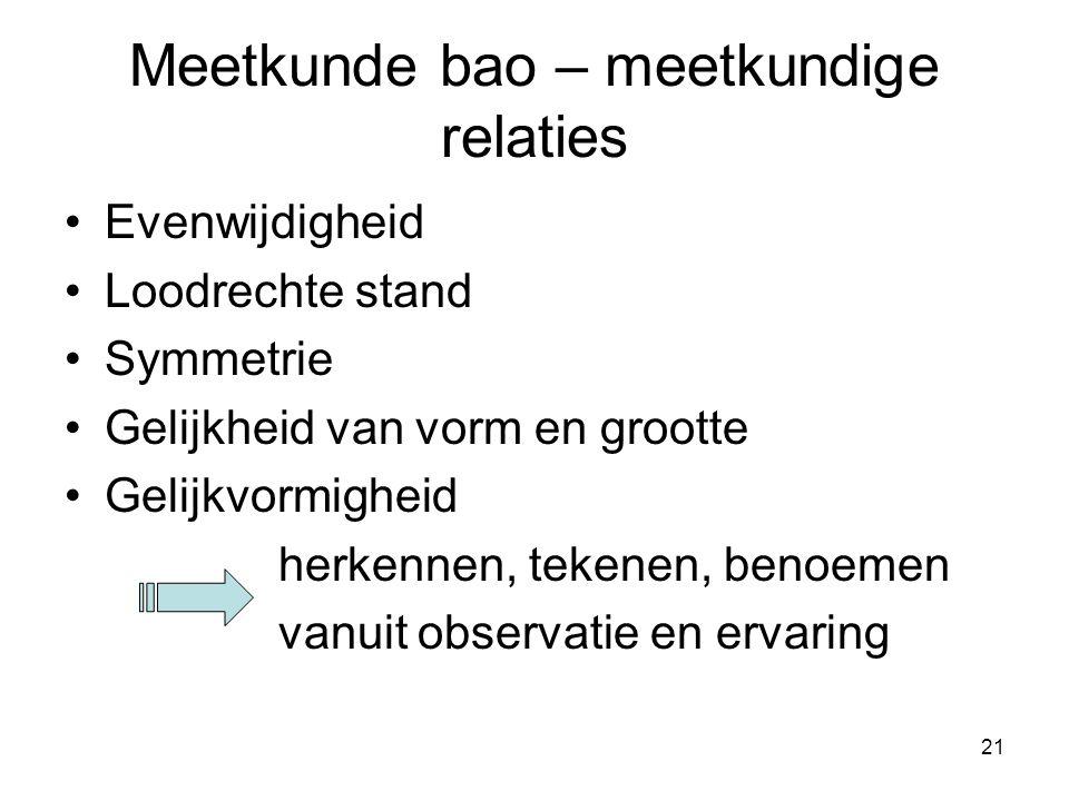 21 Meetkunde bao – meetkundige relaties Evenwijdigheid Loodrechte stand Symmetrie Gelijkheid van vorm en grootte Gelijkvormigheid herkennen, tekenen,