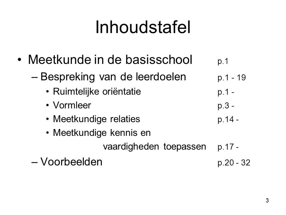 3 Inhoudstafel Meetkunde in de basisschool p.1 –Bespreking van de leerdoelen p.1 - 19 Ruimtelijke oriëntatie p.1 - Vormleer p.3 - Meetkundige relaties
