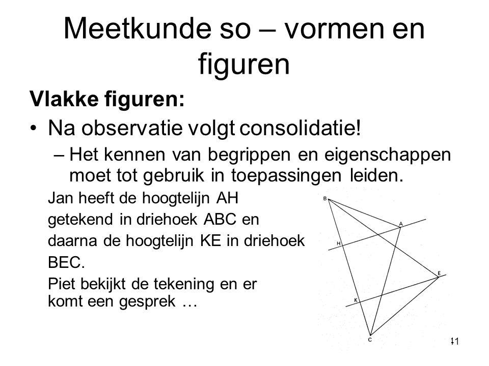 41 Meetkunde so – vormen en figuren Vlakke figuren: Na observatie volgt consolidatie! –Het kennen van begrippen en eigenschappen moet tot gebruik in t