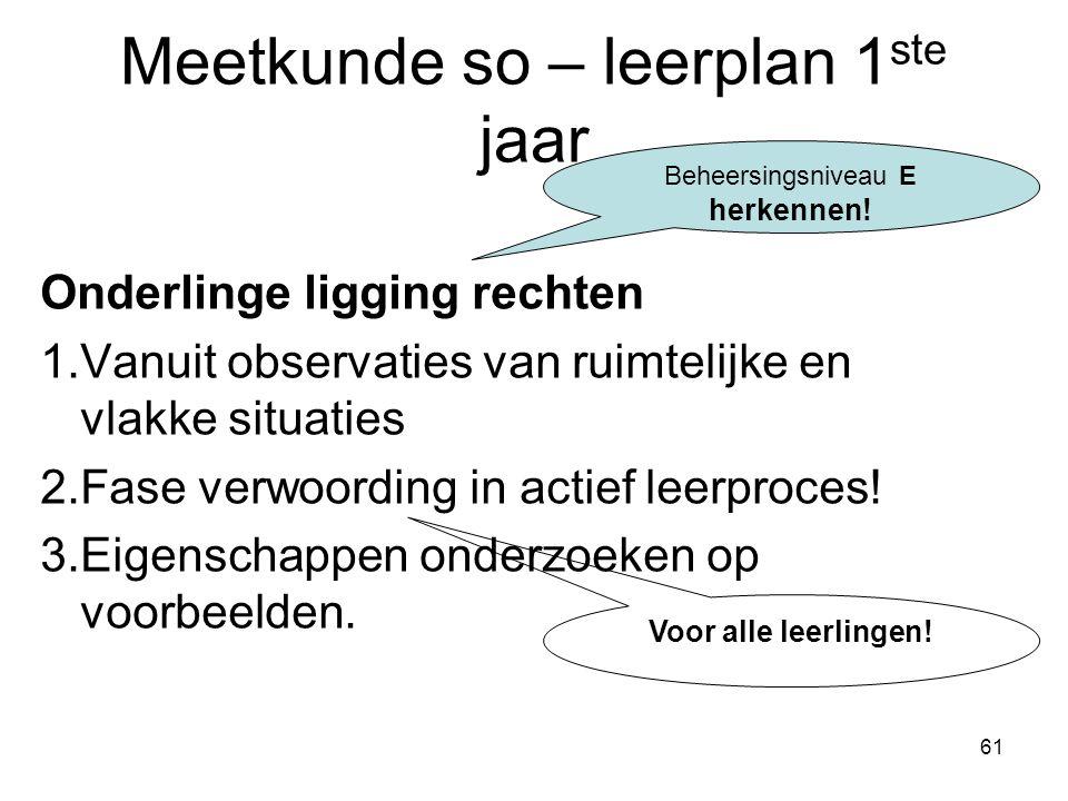 61 Meetkunde so – leerplan 1 ste jaar Onderlinge ligging rechten 1.Vanuit observaties van ruimtelijke en vlakke situaties 2.Fase verwoording in actief