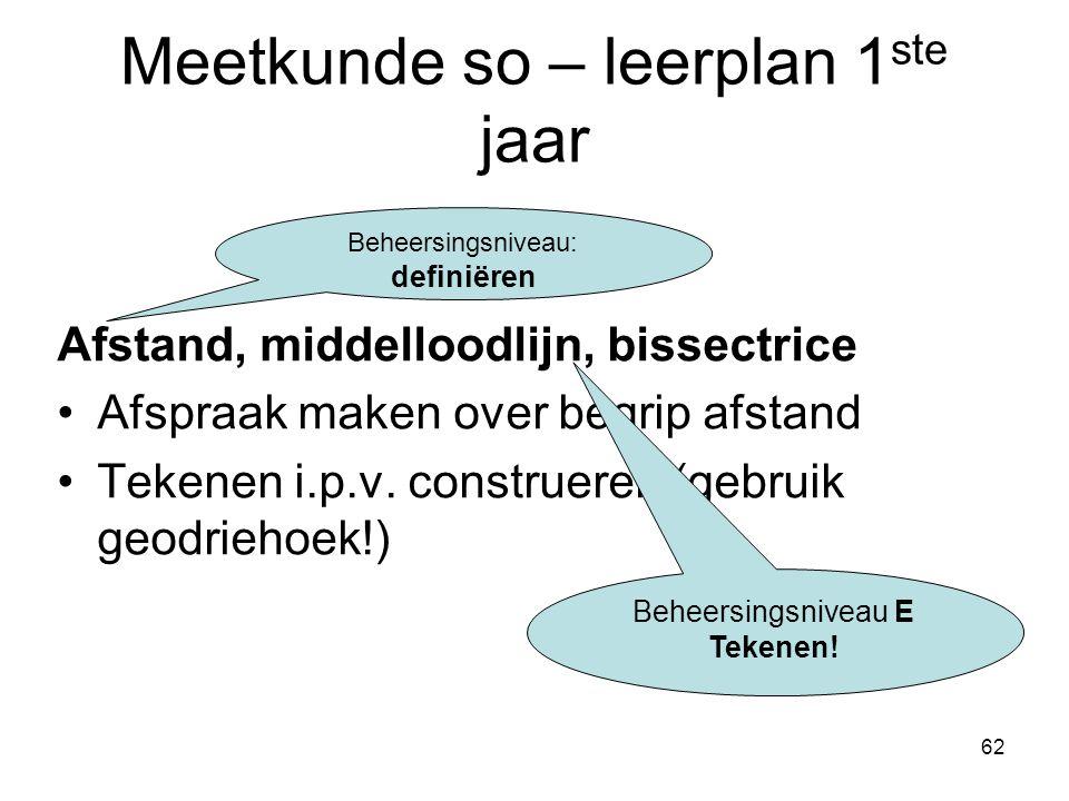 62 Meetkunde so – leerplan 1 ste jaar Afstand, middelloodlijn, bissectrice Afspraak maken over begrip afstand Tekenen i.p.v. construeren (gebruik geod