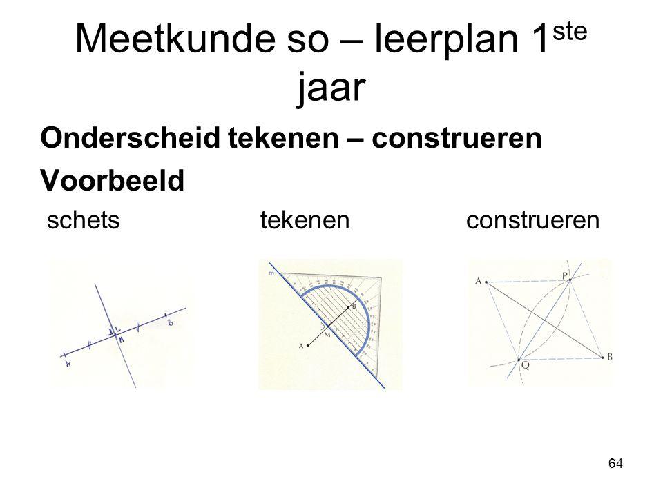 64 Meetkunde so – leerplan 1 ste jaar Onderscheid tekenen – construeren Voorbeeld schets tekenen construeren