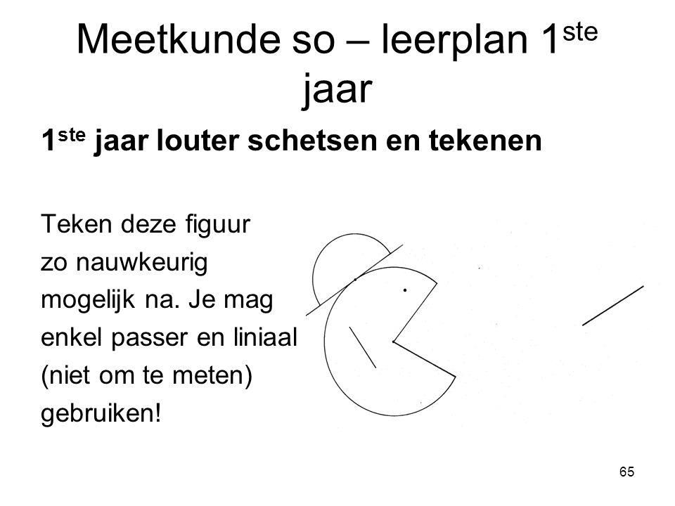 65 Meetkunde so – leerplan 1 ste jaar 1 ste jaar louter schetsen en tekenen Teken deze figuur zo nauwkeurig mogelijk na. Je mag enkel passer en liniaa