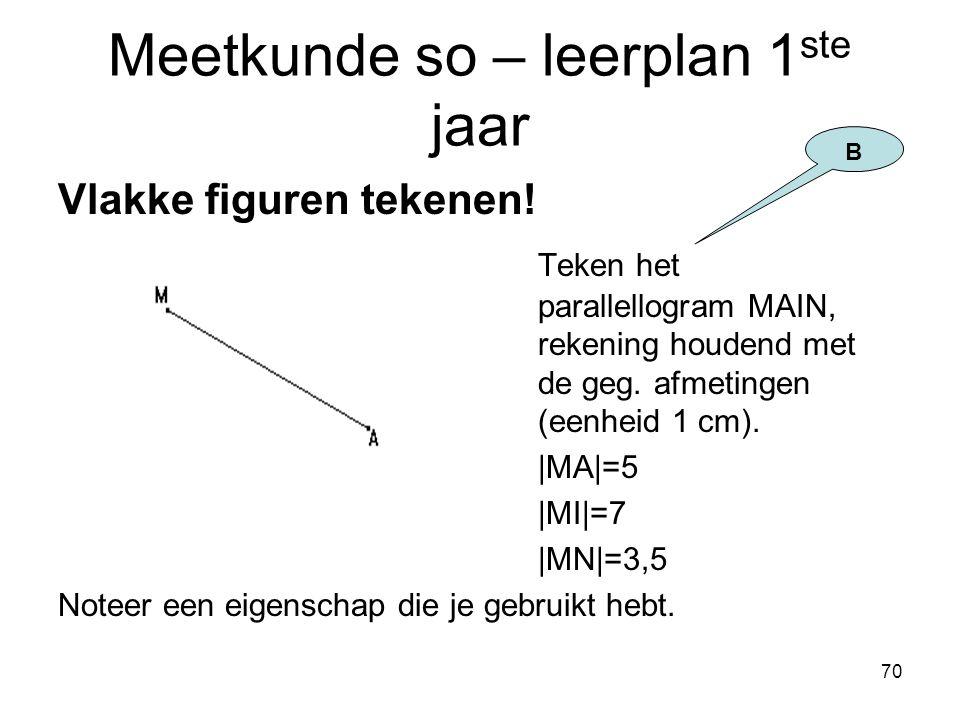 70 Meetkunde so – leerplan 1 ste jaar Vlakke figuren tekenen! Teken het parallellogram MAIN, rekening houdend met de geg. afmetingen (eenheid 1 cm). |