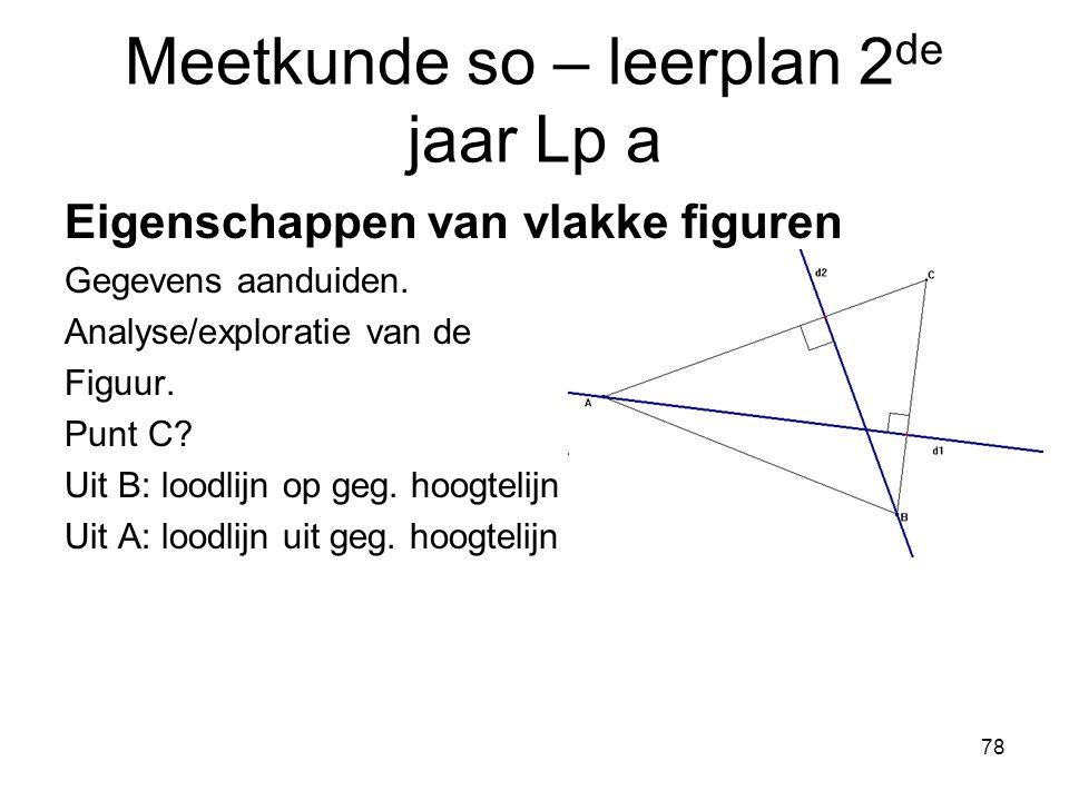 78 Meetkunde so – leerplan 2 de jaar Lp a Eigenschappen van vlakke figuren Gegevens aanduiden. Analyse/exploratie van de Figuur. Punt C? Uit B: loodli