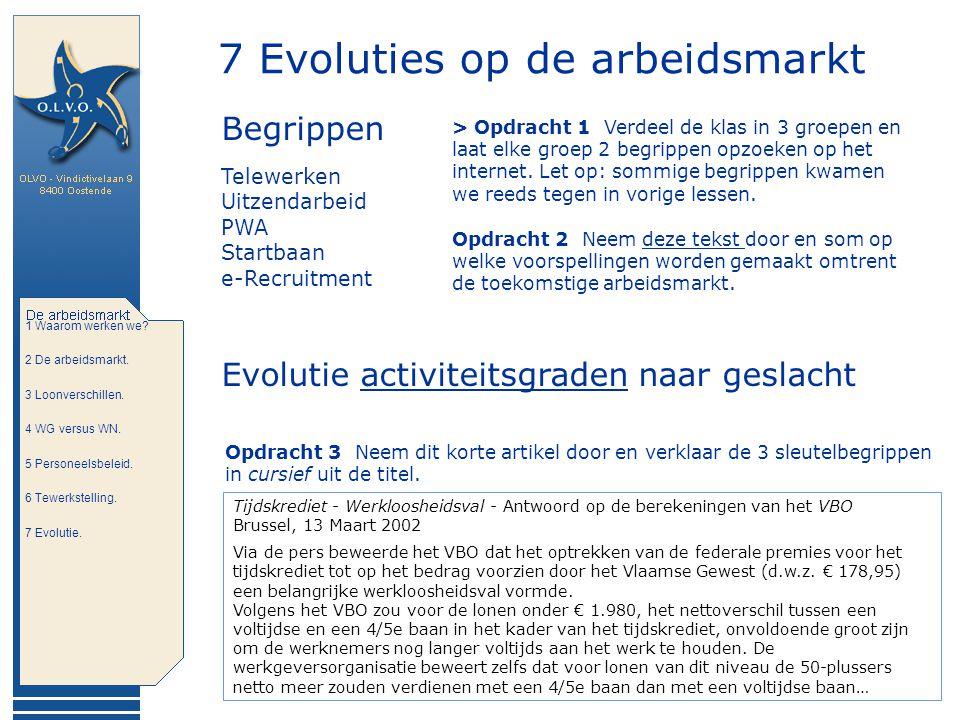 7 Evoluties op de arbeidsmarkt 1 Waarom werken we? 2 De arbeidsmarkt. 3 Loonverschillen. 4 WG versus WN. 5 Personeelsbeleid. 6 Tewerkstelling. 7 Evolu