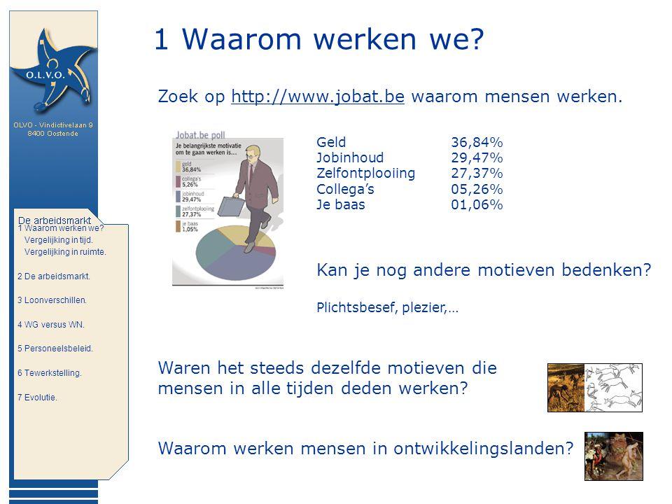 1 Waarom werken we? Vergelijking in tijd. Vergelijking in ruimte. 2 De arbeidsmarkt. 3 Loonverschillen. 4 WG versus WN. 5 Personeelsbeleid. 6 Tewerkst