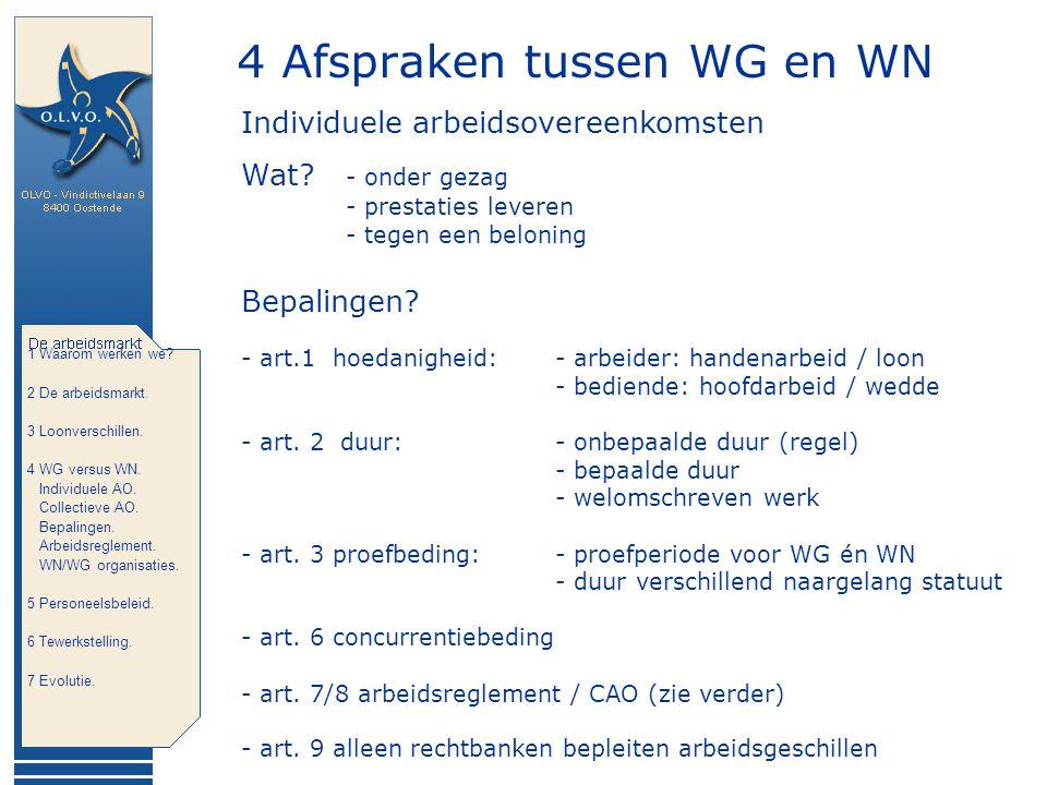 4 Afspraken tussen WG en WN 1 Waarom werken we.2 De arbeidsmarkt.