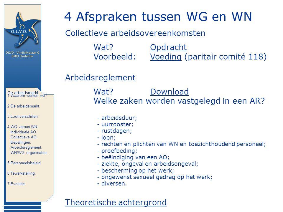 4 Afspraken tussen WG en WN 1 Waarom werken we? 2 De arbeidsmarkt. 3 Loonverschillen. 4 WG versus WN. Individuele AO. Collectieve AO. Bepalingen. Arbe