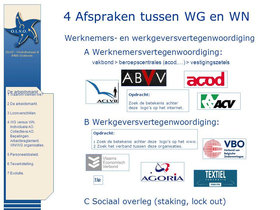 5 Personeelsmanagement 1 Waarom werken we.2 De arbeidsmarkt.