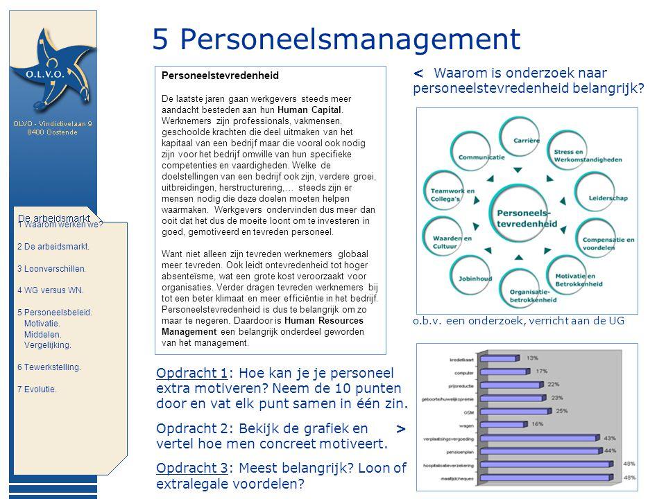 5 Personeelsmanagement 1 Waarom werken we? 2 De arbeidsmarkt. 3 Loonverschillen. 4 WG versus WN. 5 Personeelsbeleid. Motivatie. Middelen. Vergelijking