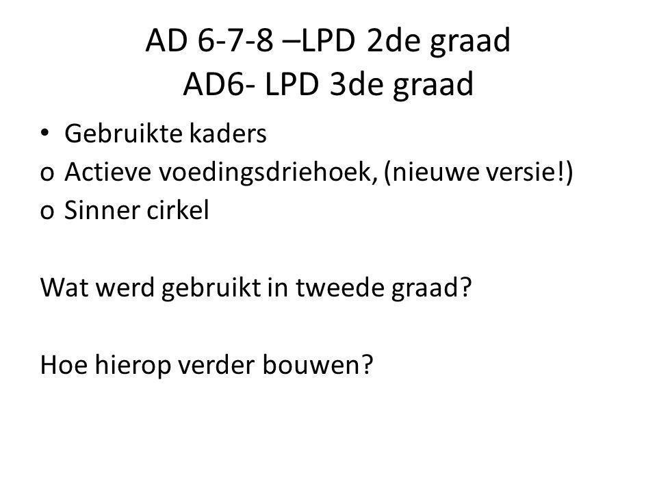 AD 6-7-8 –LPD 2de graad AD6- LPD 3de graad Gebruikte kaders oActieve voedingsdriehoek, (nieuwe versie!) oSinner cirkel Wat werd gebruikt in tweede gra