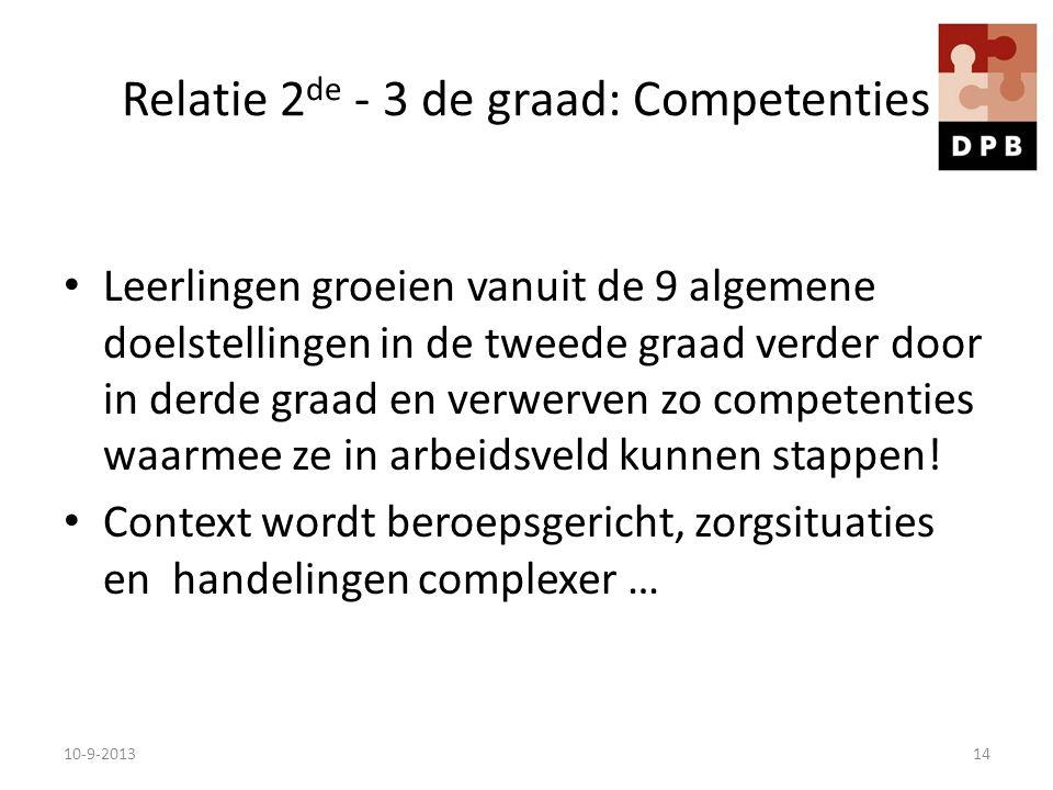 Relatie 2 de - 3 de graad: Competenties Leerlingen groeien vanuit de 9 algemene doelstellingen in de tweede graad verder door in derde graad en verwer