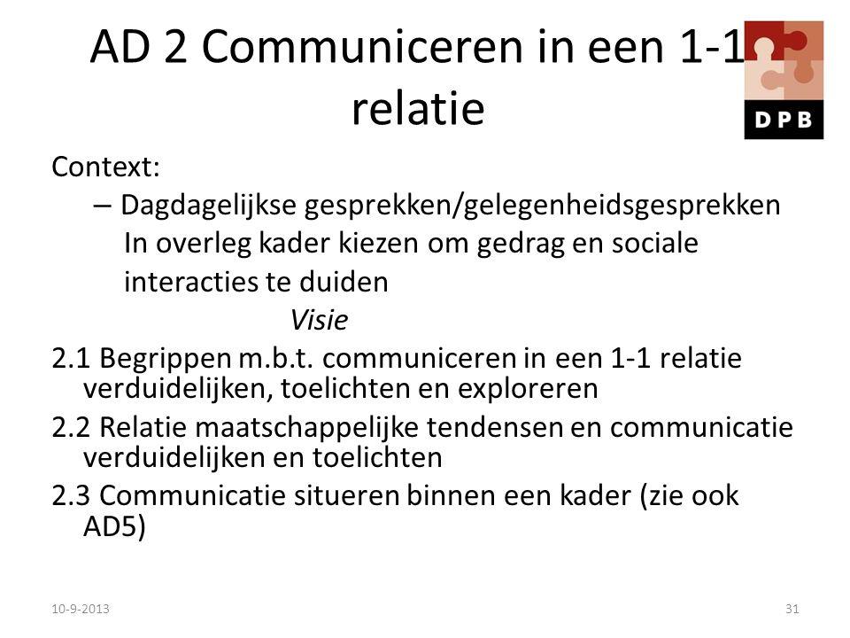 AD 2 Communiceren in een 1-1 relatie Context: – Dagdagelijkse gesprekken/gelegenheidsgesprekken In overleg kader kiezen om gedrag en sociale interacti