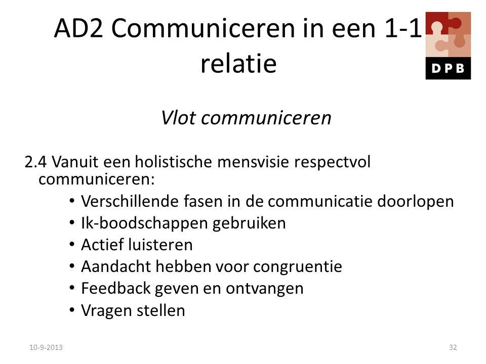 AD2 Communiceren in een 1-1 relatie Vlot communiceren 2.4 Vanuit een holistische mensvisie respectvol communiceren: Verschillende fasen in de communic