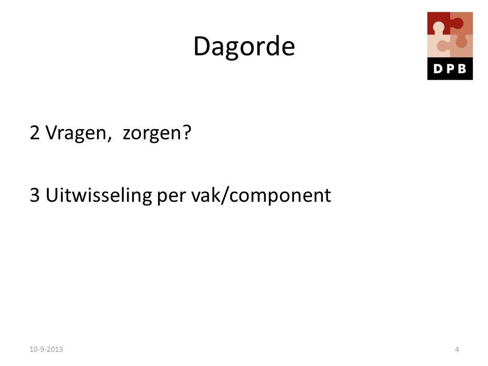 Dagorde 2 Vragen, zorgen? 3 Uitwisseling per vak/component 10-9-20134
