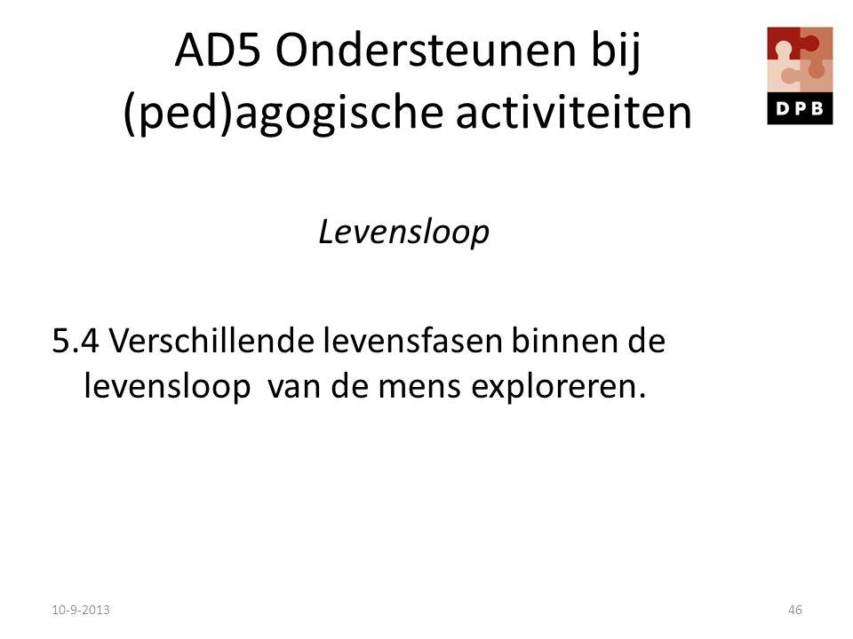 AD5 Ondersteunen bij (ped)agogische activiteiten Levensloop 5.4 Verschillende levensfasen binnen de levensloop van de mens exploreren. 10-9-201346