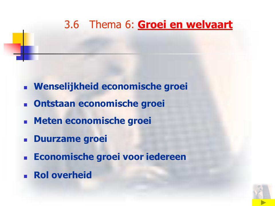 3.6 Thema 6: Groei en welvaartGroei en welvaart Wenselijkheid economische groei Ontstaan economische groei Meten economische groei Duurzame groei Econ