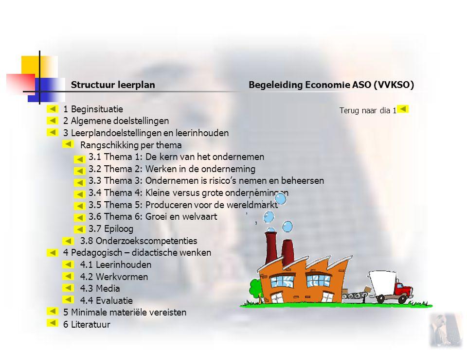 Structuur leerplan Begeleiding Economie ASO (VVKSO) 1 Beginsituatie 2 Algemene doelstellingen 3 Leerplandoelstellingen en leerinhouden Rangschikking p