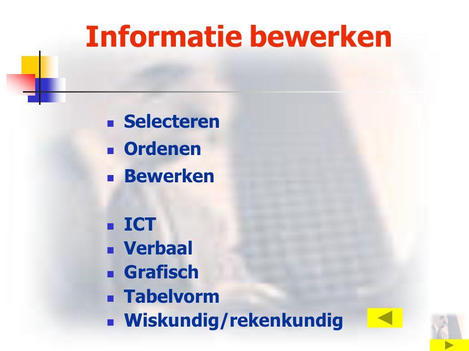 Informatie bewerken Selecteren Ordenen Bewerken ICT Verbaal Grafisch Tabelvorm Wiskundig/rekenkundig