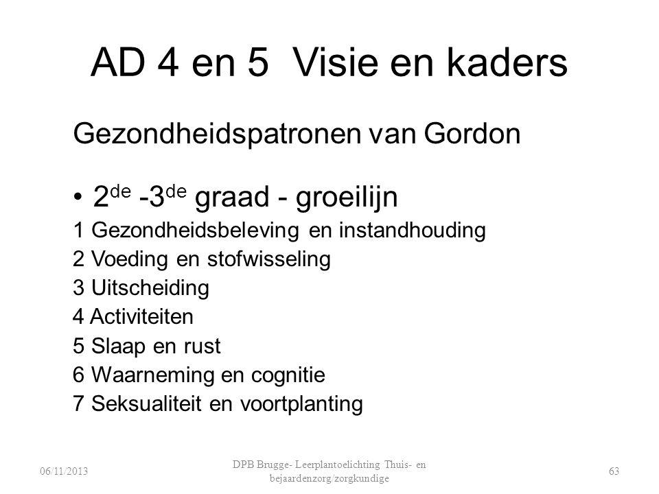 AD 4 en 5 Visie en kaders Gezondheidspatronen van Gordon 2 de -3 de graad - groeilijn 1 Gezondheidsbeleving en instandhouding 2 Voeding en stofwisseling 3 Uitscheiding 4 Activiteiten 5 Slaap en rust 6 Waarneming en cognitie 7 Seksualiteit en voortplanting DPB Brugge- Leerplantoelichting Thuis- en bejaardenzorg/zorgkundige 6306/11/2013