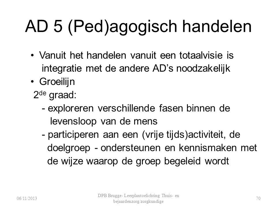 AD 5 (Ped)agogisch handelen Vanuit het handelen vanuit een totaalvisie is integratie met de andere AD's noodzakelijk Groeilijn 2 de graad: - exploreren verschillende fasen binnen de levensloop van de mens - participeren aan een (vrije tijds)activiteit, de doelgroep - ondersteunen en kennismaken met de wijze waarop de groep begeleid wordt DPB Brugge- Leerplantoelichting Thuis- en bejaardenzorg/zorgkundige 7006/11/2013