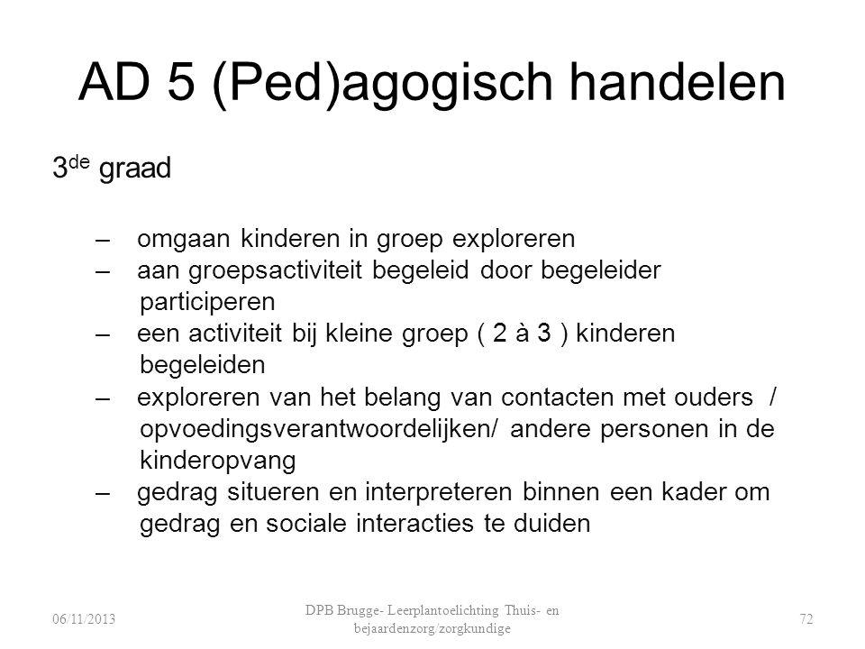 AD 5 (Ped)agogisch handelen 3 de graad – omgaan kinderen in groep exploreren – aan groepsactiviteit begeleid door begeleider participeren – een activiteit bij kleine groep ( 2 à 3 ) kinderen begeleiden – exploreren van het belang van contacten met ouders / opvoedingsverantwoordelijken/ andere personen in de kinderopvang – gedrag situeren en interpreteren binnen een kader om gedrag en sociale interacties te duiden DPB Brugge- Leerplantoelichting Thuis- en bejaardenzorg/zorgkundige 7206/11/2013