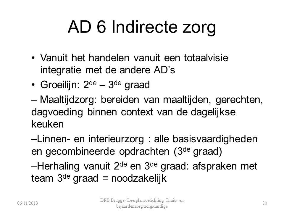 AD 6 Indirecte zorg Vanuit het handelen vanuit een totaalvisie integratie met de andere AD's Groeilijn: 2 de – 3 de graad – Maaltijdzorg: bereiden van maaltijden, gerechten, dagvoeding binnen context van de dagelijkse keuken –Linnen- en interieurzorg : alle basisvaardigheden en gecombineerde opdrachten (3 de graad) –Herhaling vanuit 2 de en 3 de graad: afspraken met team 3 de graad = noodzakelijk DPB Brugge- Leerplantoelichting Thuis- en bejaardenzorg/zorgkundige 8006/11/2013
