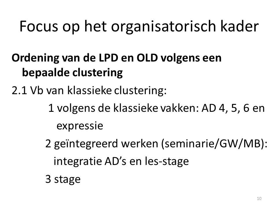 Focus op het organisatorisch kader 2.2 Vb 1 vlg clustering gelinkt aan actoren: 1 omgaan met kinderen 2 omgaan met ouders / opvoedingsverantwoordelijken en externen 3 werken in team 4 geïntegreerd werken 5 stage 11