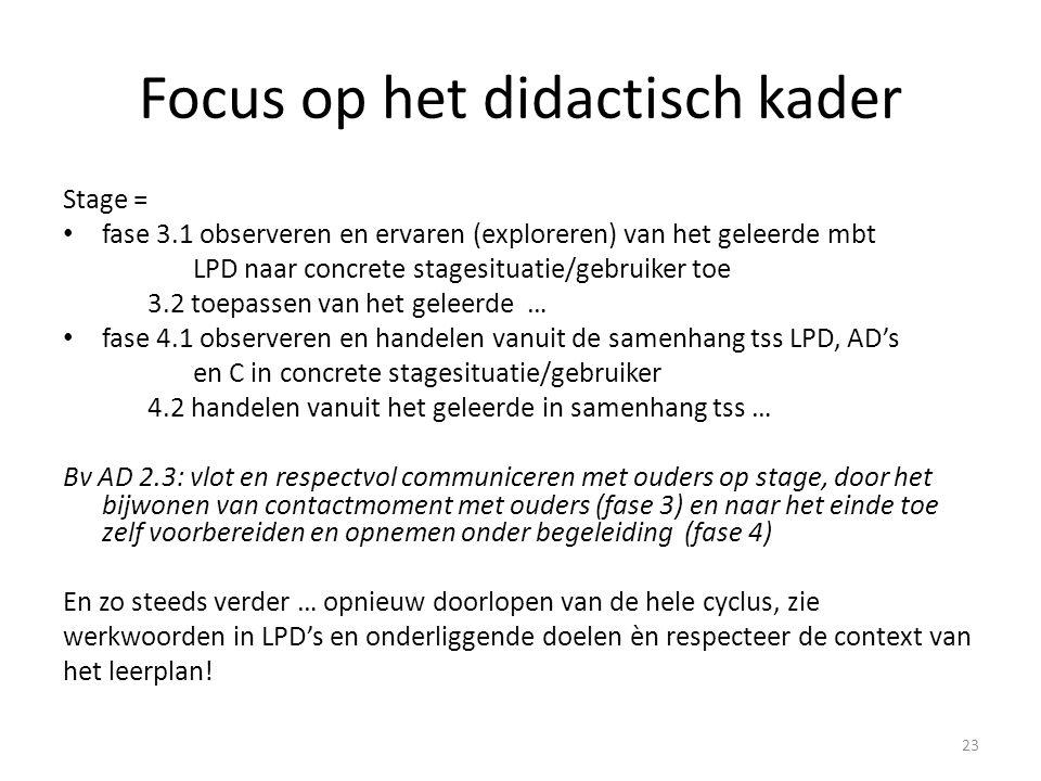 Focus op het didactisch kader Stage = fase 3.1 observeren en ervaren (exploreren) van het geleerde mbt LPD naar concrete stagesituatie/gebruiker toe 3