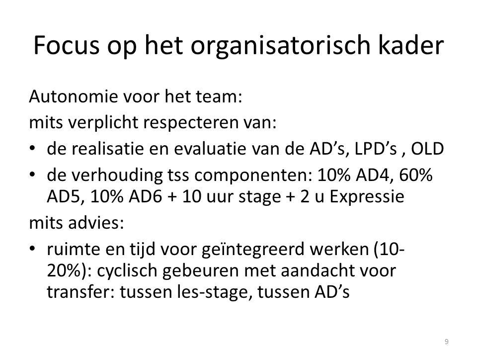 Focus op het organisatorisch kader Autonomie voor het team: mits verplicht respecteren van: de realisatie en evaluatie van de AD's, LPD's, OLD de verh