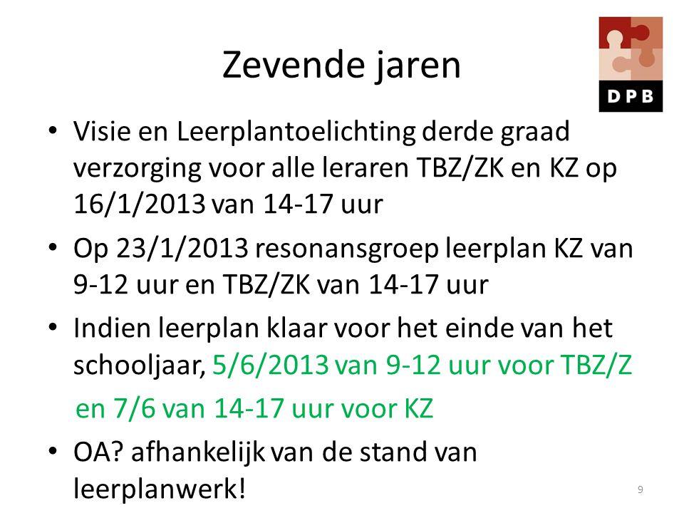 Zevende jaren Visie en Leerplantoelichting derde graad verzorging voor alle leraren TBZ/ZK en KZ op 16/1/2013 van 14-17 uur Op 23/1/2013 resonansgroep