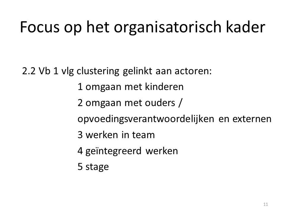 Focus op het organisatorisch kader 2.2 Vb 1 vlg clustering gelinkt aan actoren: 1 omgaan met kinderen 2 omgaan met ouders / opvoedingsverantwoordelijk