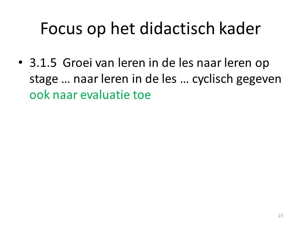Focus op het didactisch kader 3.1.5 Groei van leren in de les naar leren op stage … naar leren in de les … cyclisch gegeven ook naar evaluatie toe 23