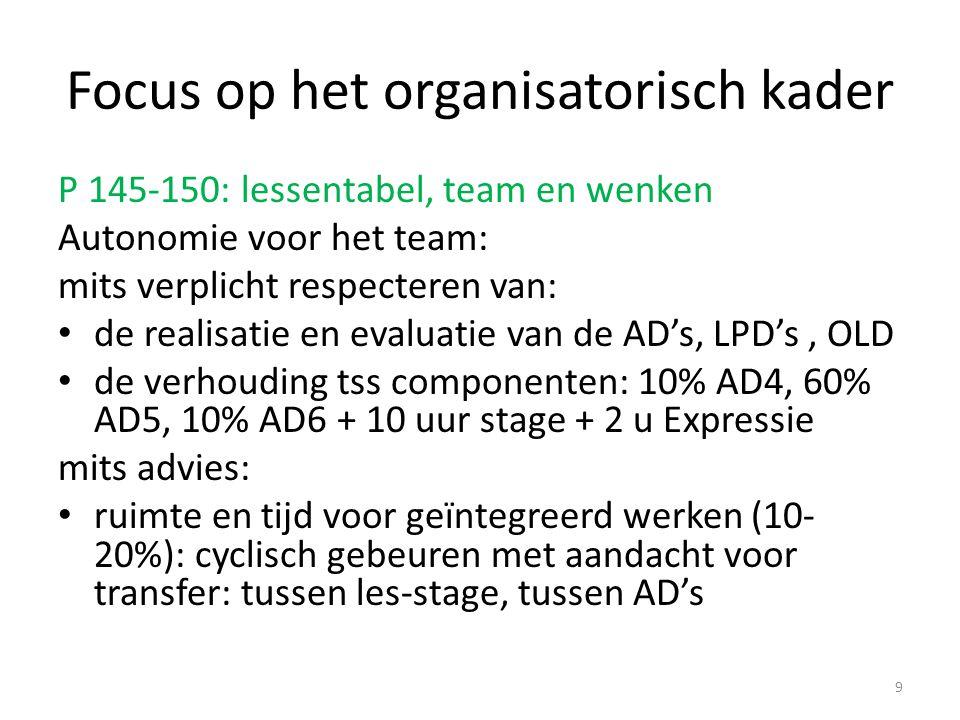 Focus op het organisatorisch kader P 145-150: lessentabel, team en wenken Autonomie voor het team: mits verplicht respecteren van: de realisatie en ev