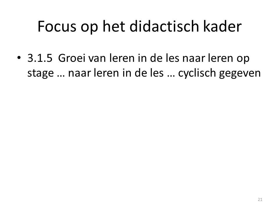 Focus op het didactisch kader 3.1.5 Groei van leren in de les naar leren op stage … naar leren in de les … cyclisch gegeven 21