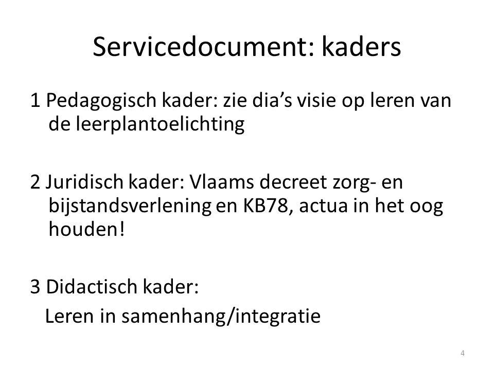 Servicedocument: kaders 1 Pedagogisch kader: zie dia's visie op leren van de leerplantoelichting 2 Juridisch kader: Vlaams decreet zorg- en bijstandsv